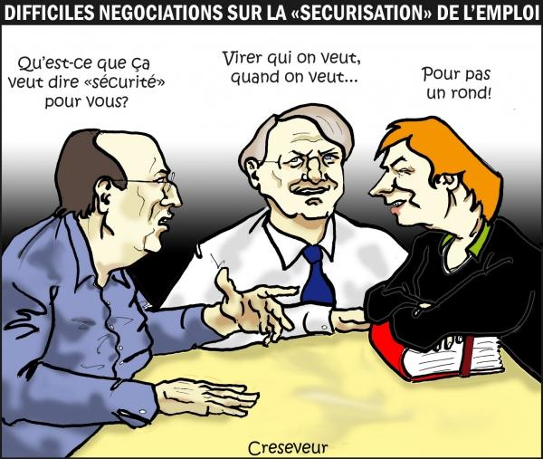 Négociation sur le contrat de travail  .JPG
