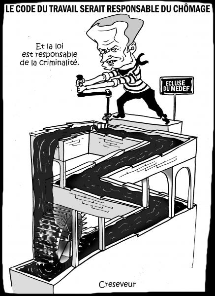 Macron contre le code du travail responsable du chômage.JPG
